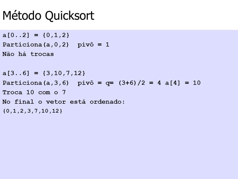 Método Quicksort a[0..2] = {0,1,2} Particiona(a,0,2) pivô = 1